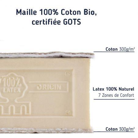 Composition de notre matelas végétal 100 % latex naturel