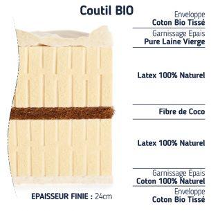 La coupe de notre matelas bio latex naturel ferme luxe écologique