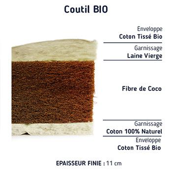 Matelas bio fibre de coco, composition